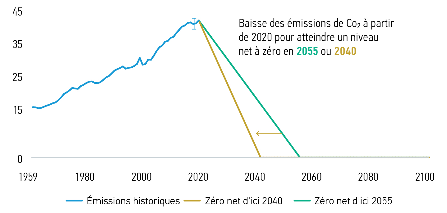 Decarbonization_FR_Display_03