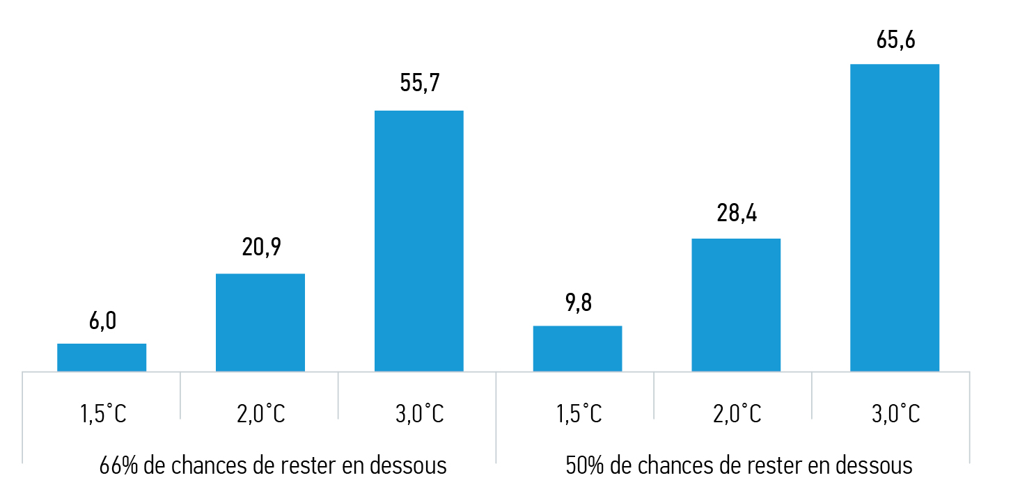 Decarbonization_FR_Display_04