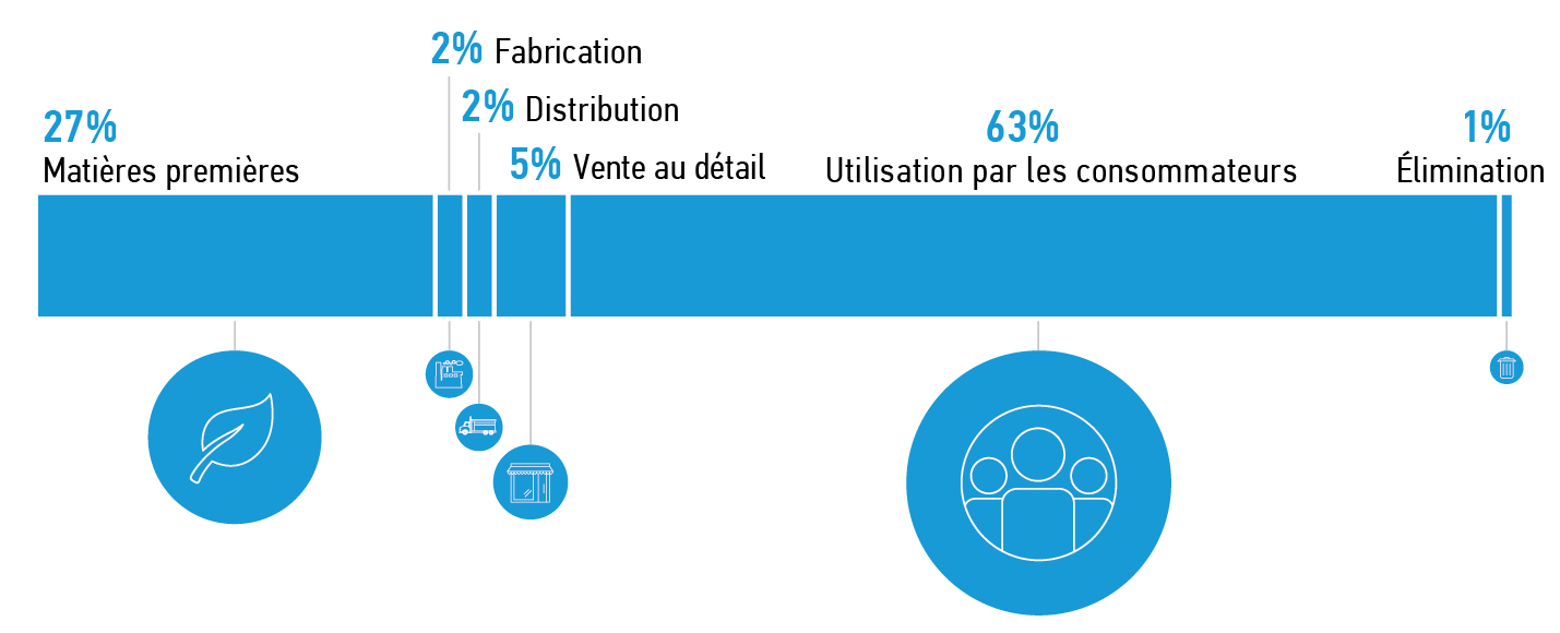 Decarbonization_FR_Display_09