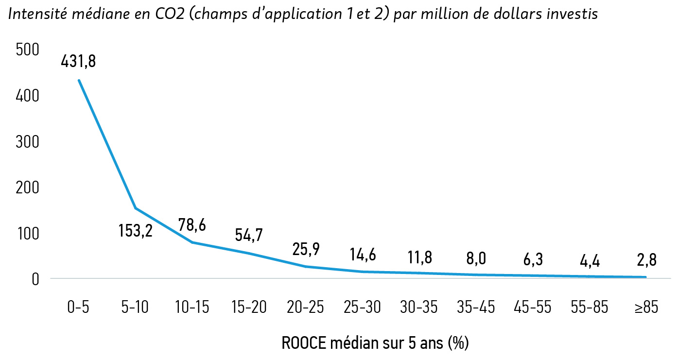 Decarbonization_FR_Display_11
