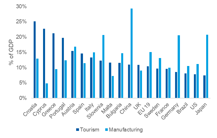 German-Manufacturing-Chart_EN