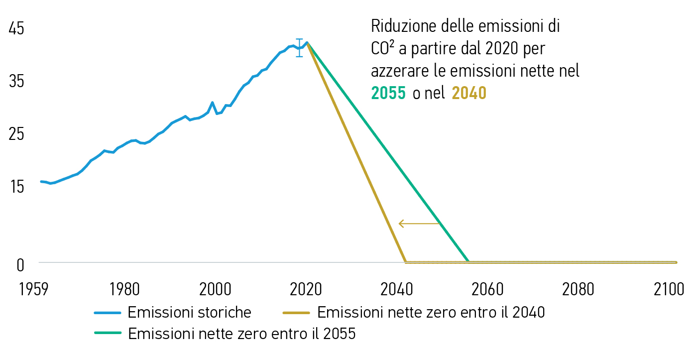 decarbonisation-the-basics-IT-Display_03