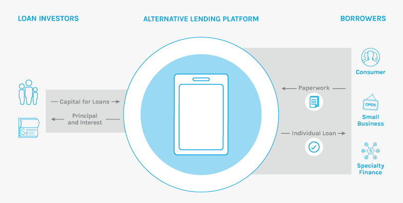 intro-alternative-lending-1-v3