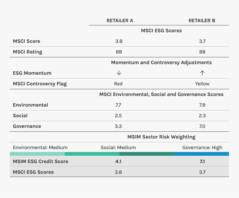 yield-focused-esg-approach-4